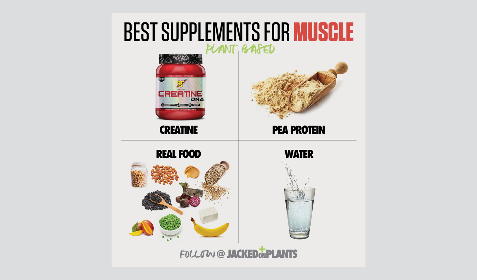 Best vegan supplements for building muscle graphic