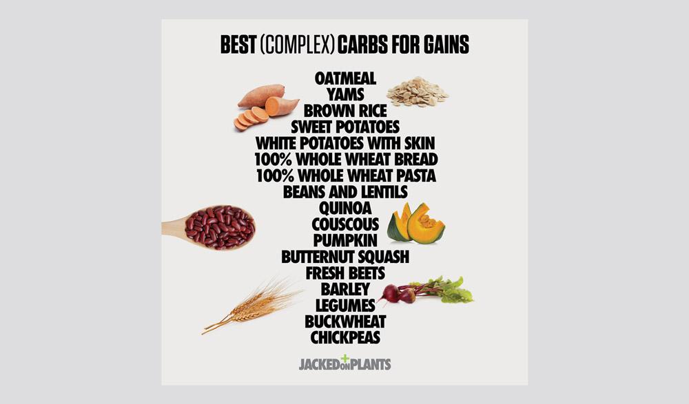 health plant based carbs